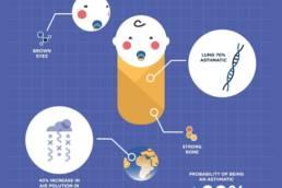STUCK Healthcare Infographics Design, Motion Graphics, Illustration, Web Design for Deloitte